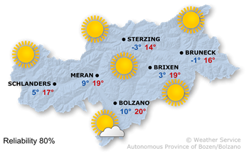 Forecast for today, Monday 27.03.2017