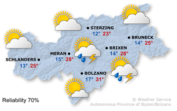 Today's weather forecast, Monday 16.07.2018