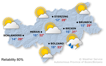 Today's weather forecast, Sunday 19.08.2018
