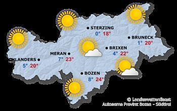 Wettervorhersage Südtirol 20.04.2019
