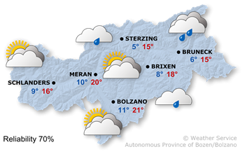 Forecast for today, Tuesday 21.05.2019