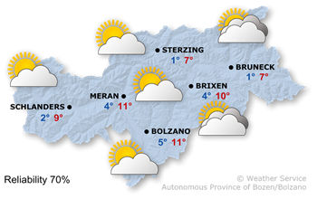 Forecast for today, Wednesday 20.11.2019