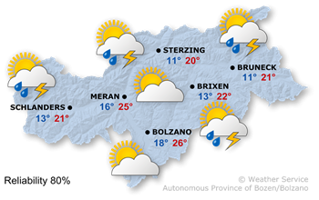 Today's weather forecast, 2020/06/06