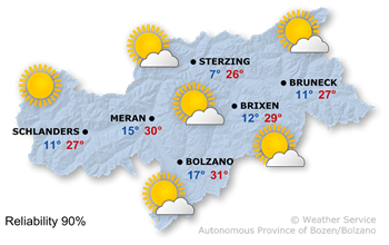 Today's weather forecast, 2020/07/08