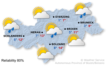Today's weather forecast, 2020/10/27
