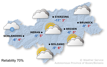 Forecast for today, Tuesday 01.12.2020
