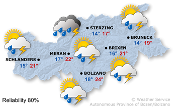 Today's weather forecast, 2021/08/01