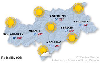 Today's weather forecast, 2021/09/25