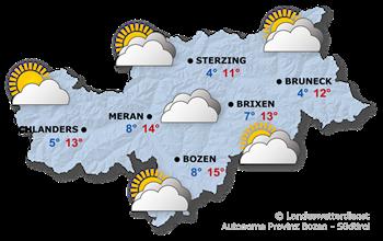 Wetter Natz Südtirol 10 Tage