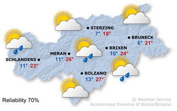 Today's weather forecast, Sunday 24.06.2018