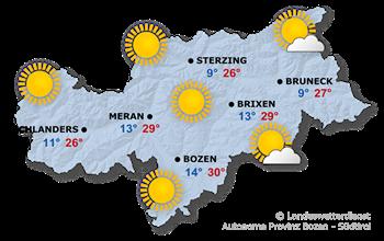Wettervorhersage Südtirol 19.09.2018