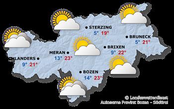 Wettervorhersage Südtirol 21.09.2019