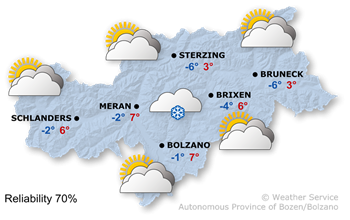 Today's weather forecast, 2020/01/25