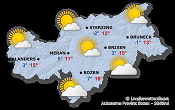 Wettervorhersage Südtirol 27.09.2020