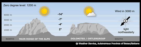 Bergwetter Südtirol / Dolomiten Monday (23.01.2017)