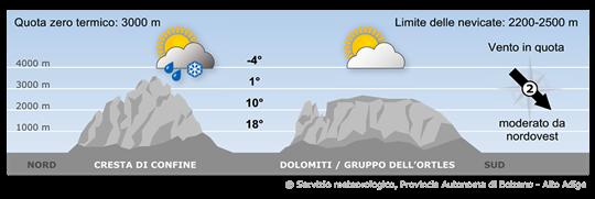 Bergwetter Südtirol / Dolomiten Mercoledi (24.05.2017)