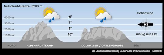 Bergwetter Südtirol vom 23.05.2018