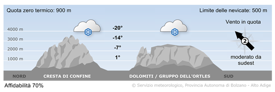 Il tempo in montagna in Alto Adige oggi