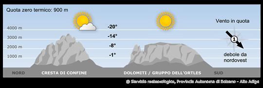 L'Alto Adige sarà interessato da un campo di alta pressione con masse d'aria poco umida.