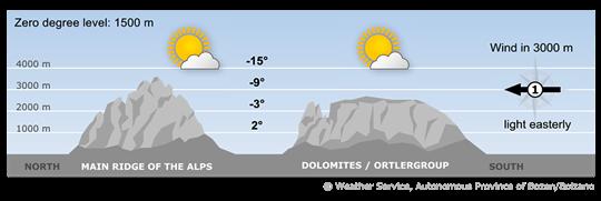Bergwetter Südtirol / Dolomiten Tuesday (23.01.2017)