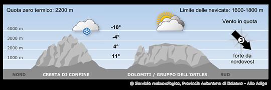 Bergwetter Südtirol / Dolomiten Martedi (21.02.2017)