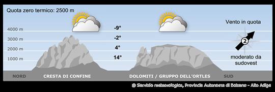 Bergwetter Südtirol / Dolomiten Venerdi (24.03.2017)
