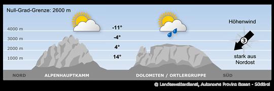 Bergwetter Südtirol vom 26.03.2017