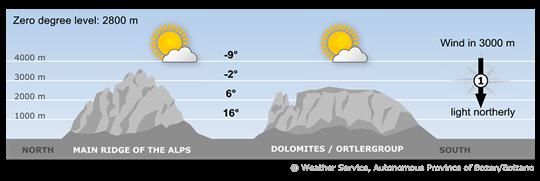 Bergwetter Südtirol / Dolomiten Wednesday (29.03.2017)