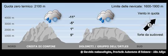 Bergwetter Südtirol / Dolomiten Mercoledi (25.04.2017)