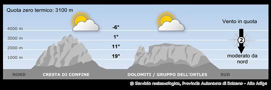 Bergwetter Südtirol / Dolomiten Giovedi (24.05.2017)