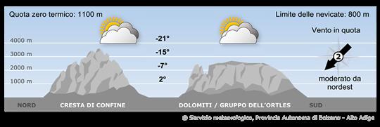 Correnti orientali richiameranno messe d'aria più umida verso le Alpi.