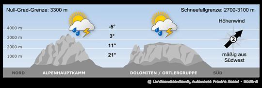 Bergwetter Südtirol vom 24.05.2018