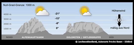Bergwetter Südtirol vom 24.01.2019