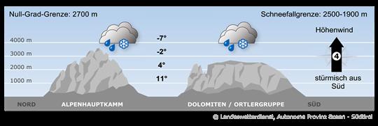 Bergwetter Südtirol vom 11.05.2021
