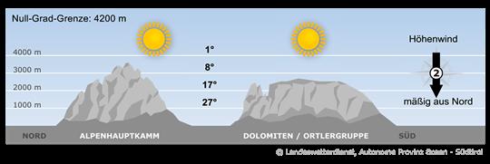 Bild Berg