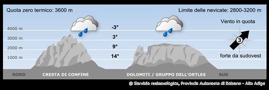 Un sistema depressionario interesserà l'Alto Adige.